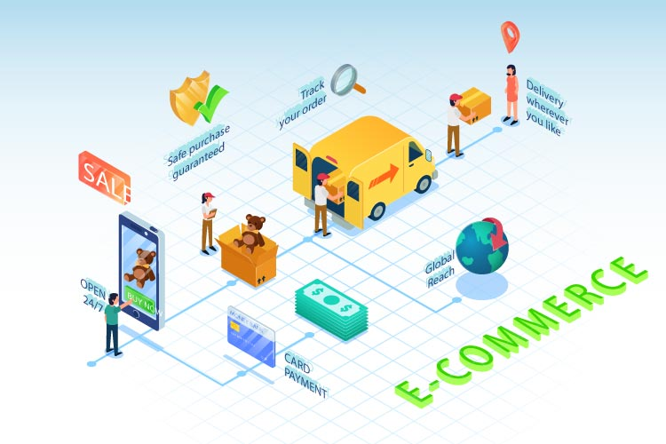 e-Commerce Web Development Services - Elect